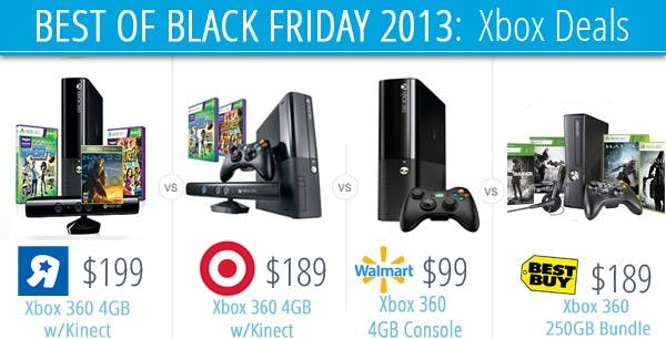 Best Xbox 360 Deals Black Friday 2013 At Toys R Us Target Walmart And Best Buy The Krazy Coupon Lady