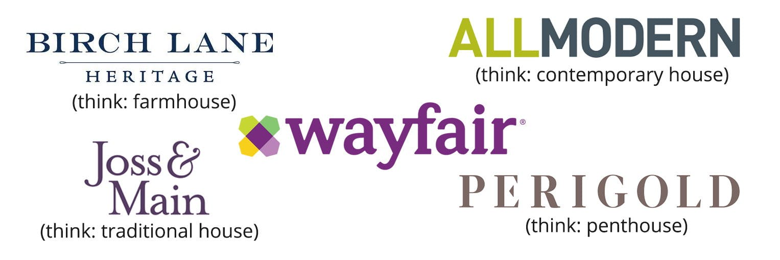 18 Hacks And Tips For Winning All The Wayfair Deals The Krazy Coupon Lady