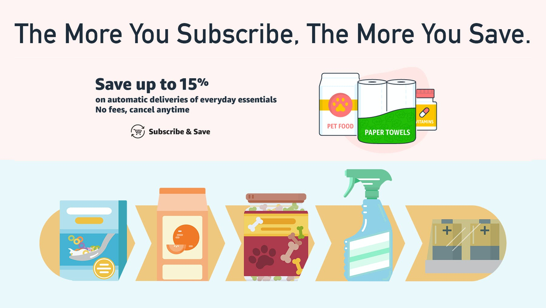 10 Tips For Getting The Most Out Of Amazon S Subscribe Save The Krazy Coupon Lady